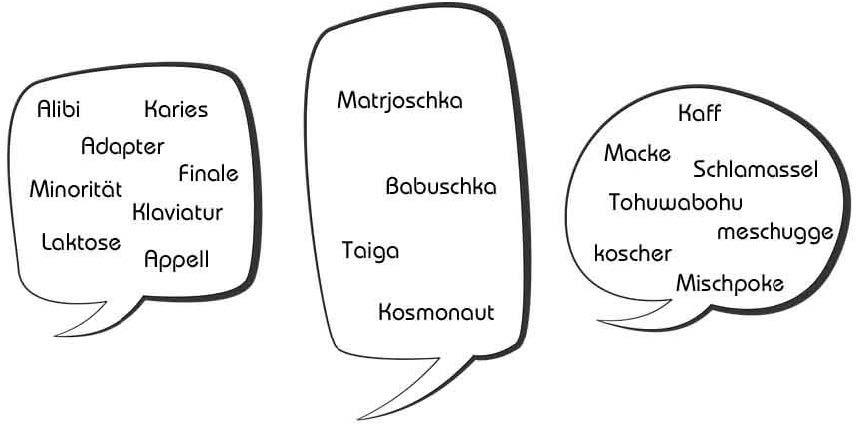 Sprechblasen mit verschiedenen Wörtern die aus anderen Sprachen kommen und ins Deutsche integriert wurden